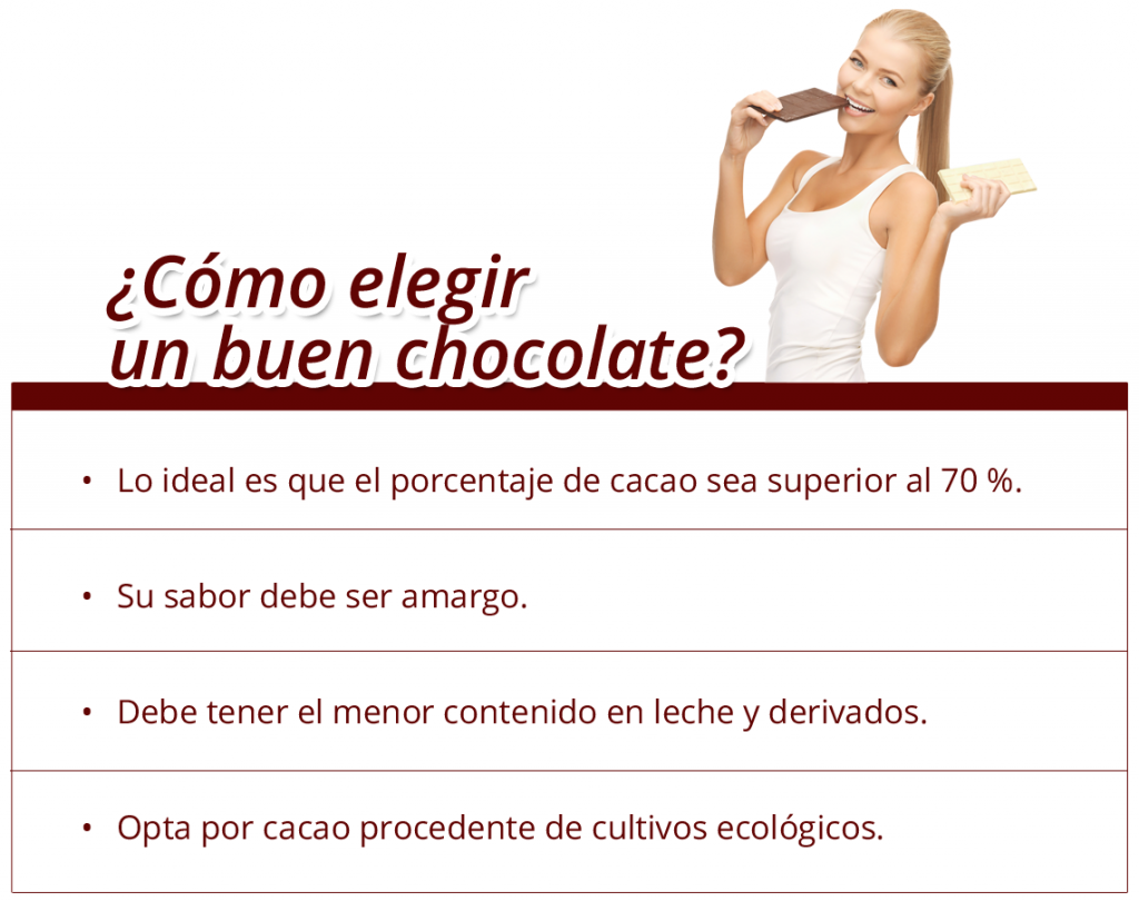 Cacao y chocolate