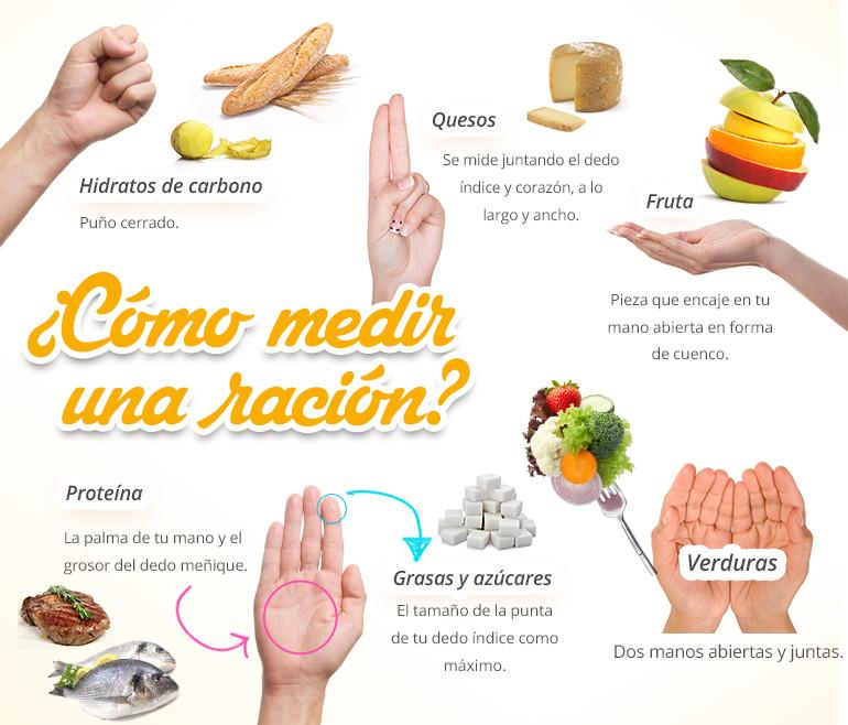 Los mejores alimentos para adelgazar sin hacer dieta - Comida para dieta adelgazar ...