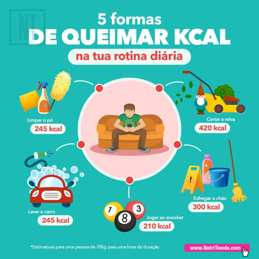 post_Libre_Kcal_Ocio01-PT (1)