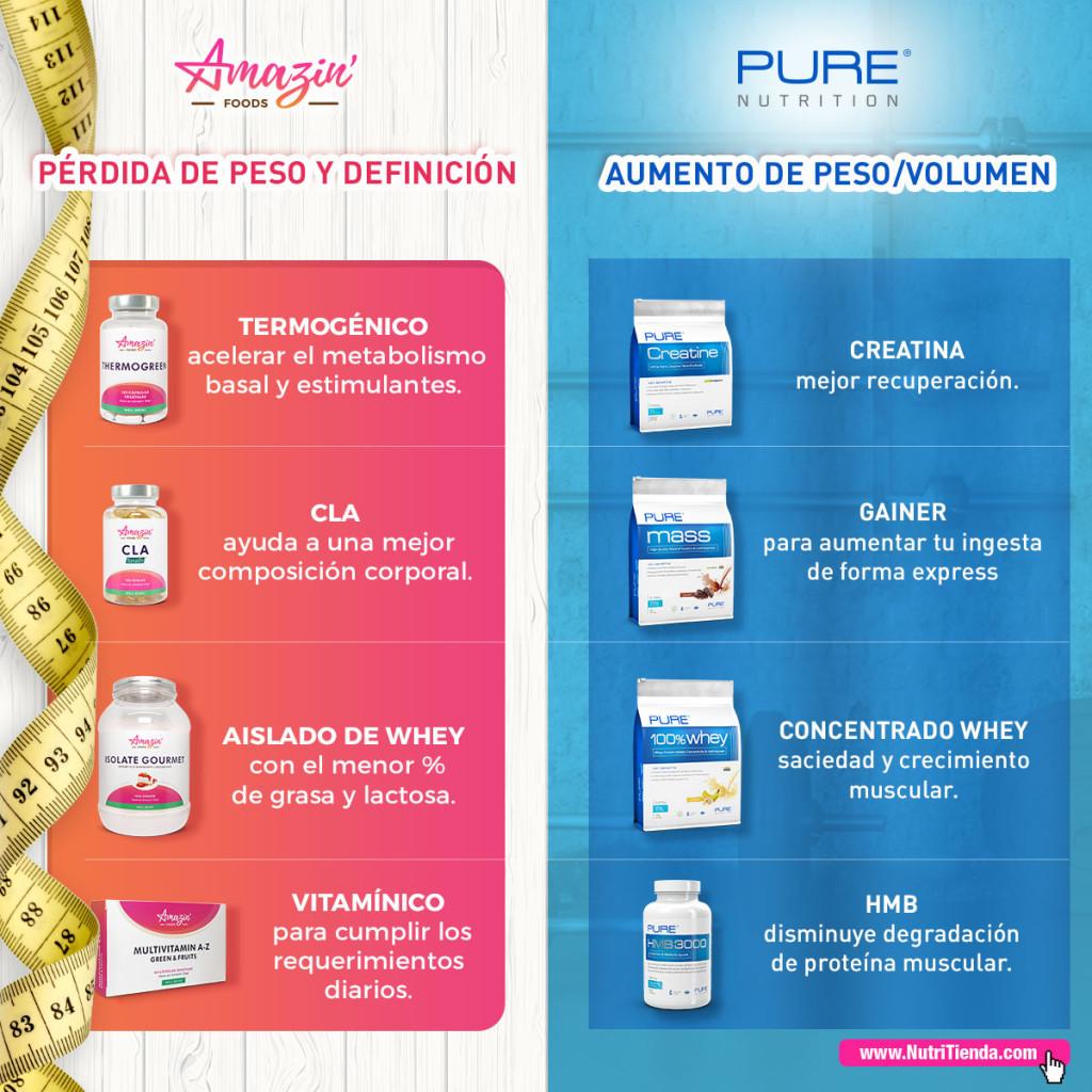 pack-amazin-vs-pure_es